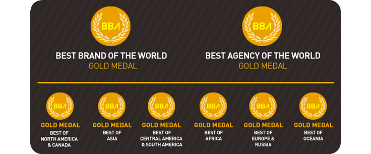 Best Brand Awards, medals